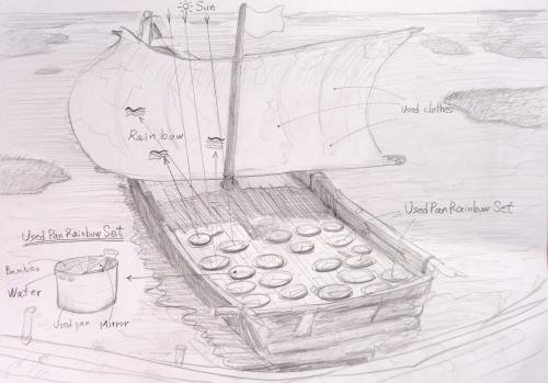 Tsuneo Sekiguchi - Rainbow Boat